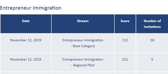 企业家移民